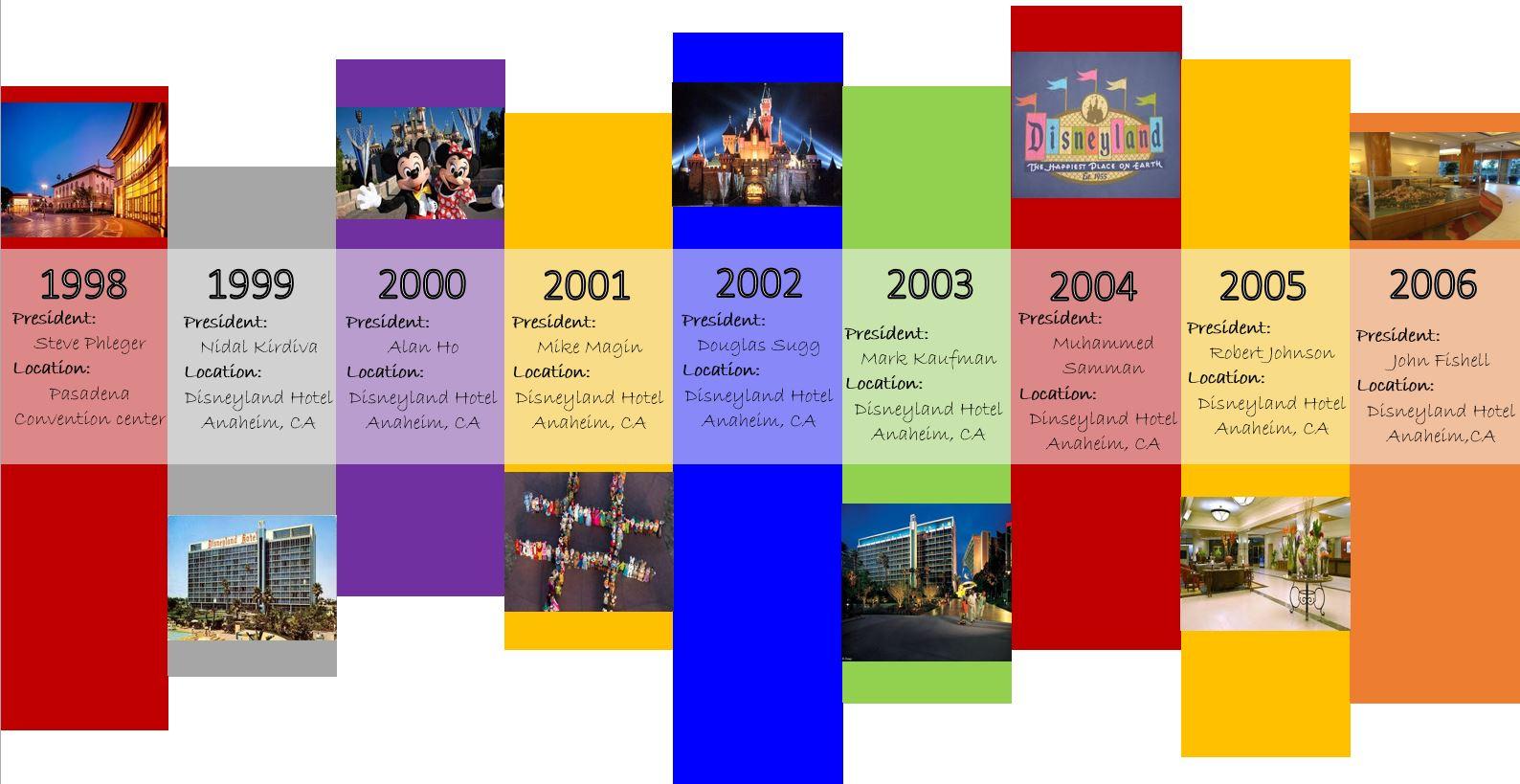 003-98-2006